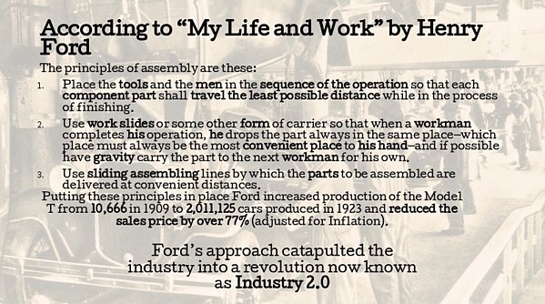 "According to ""My Life and Work"" by Henry Ford"